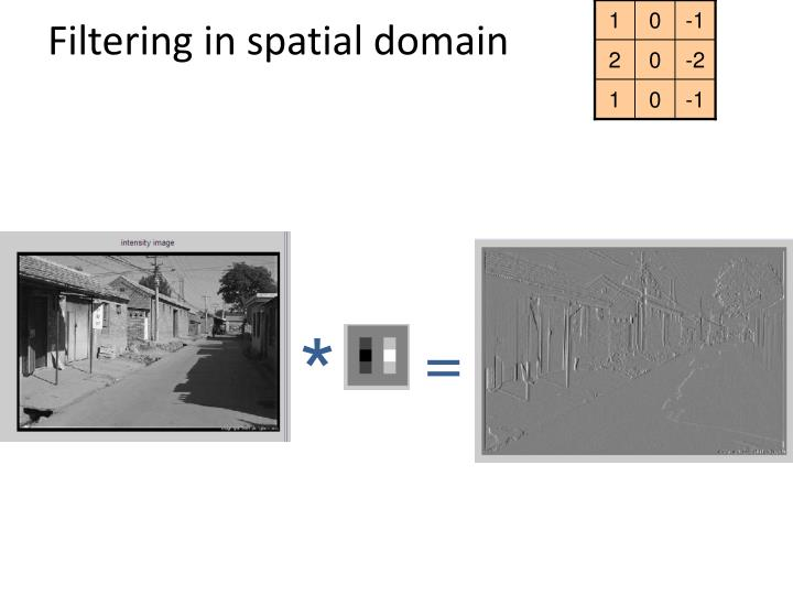 Filtering in spatial domain
