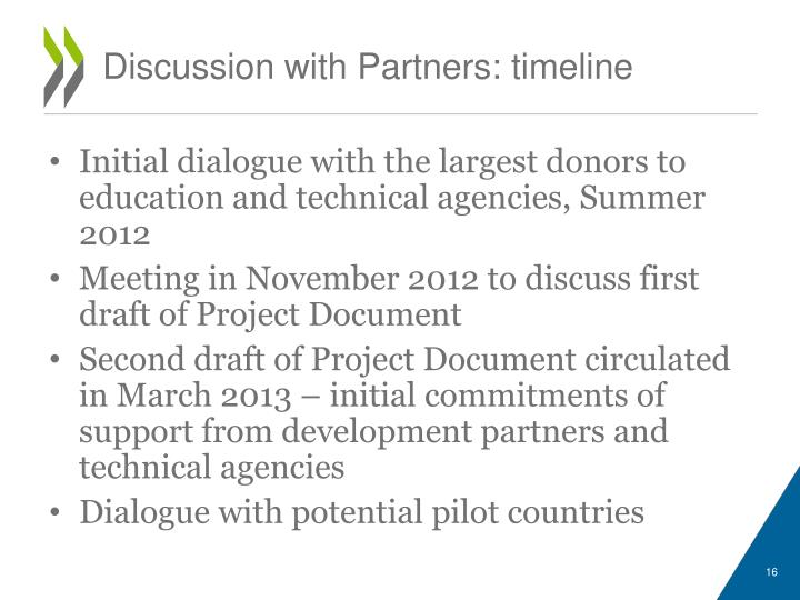 Discussion with Partners: timeline