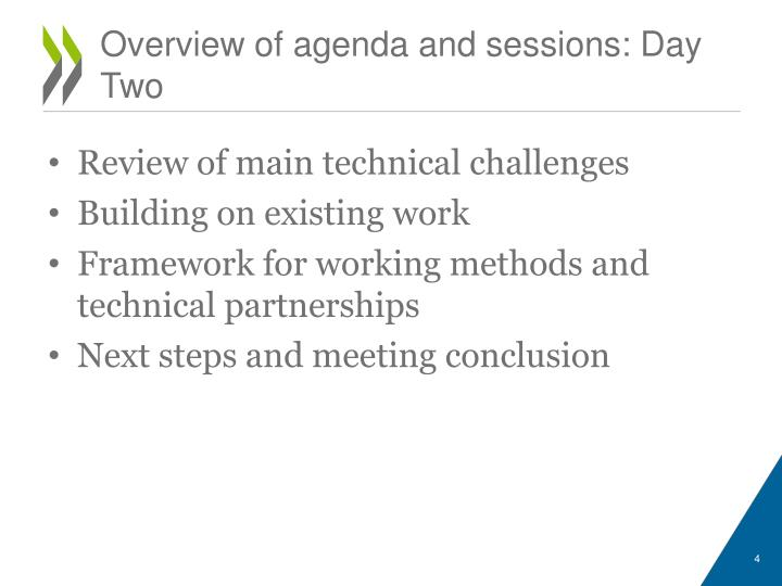 Overview of agenda and sessions: Day