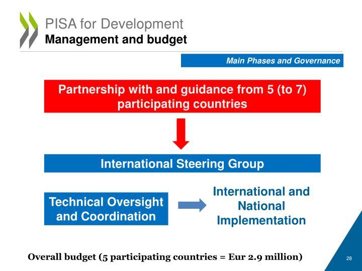 PISA for Development