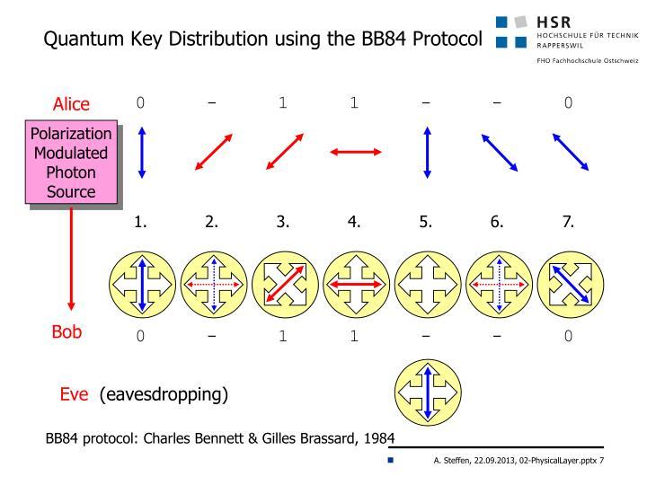 pdf verbesserung von klassifikationsverfahren informationsgehalt