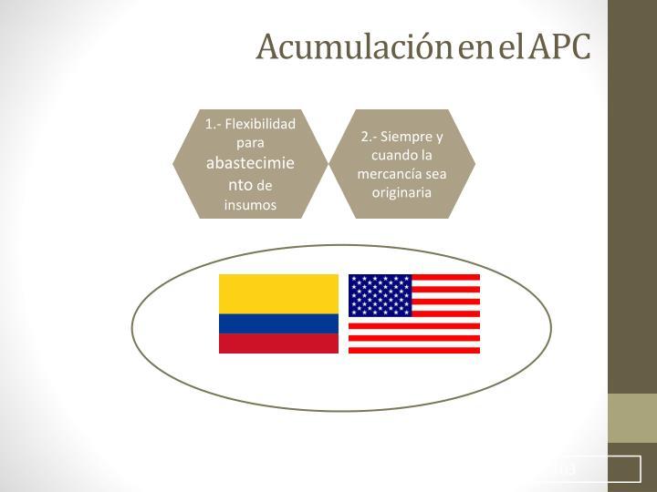 Acumulación