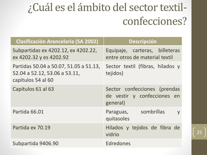 ¿Cuál es el ámbito del sector textil-confecciones?