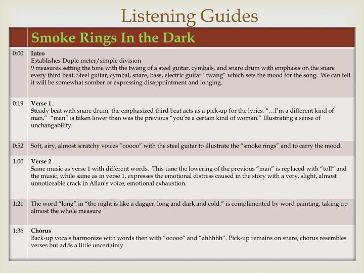Listening Guides