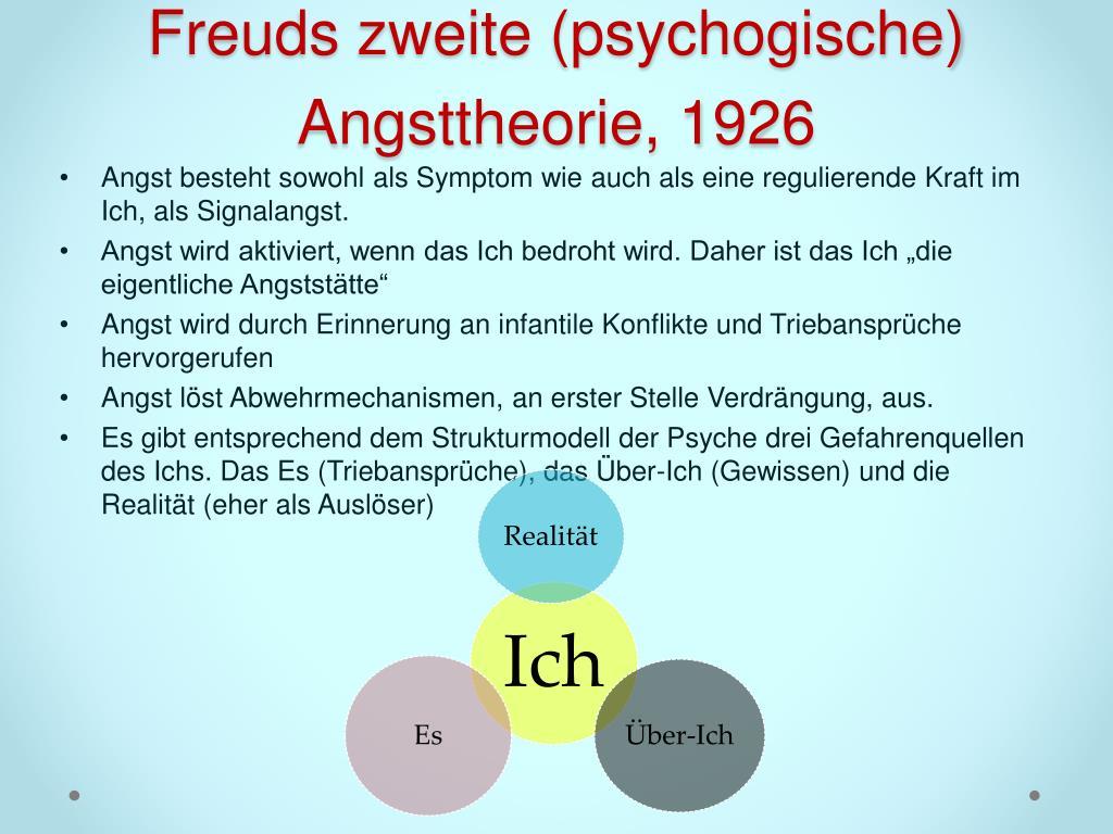 PPT - Psychodrama in der Anwendung bei Angsterkrankungen PowerPoint Presentation - ID:2311911