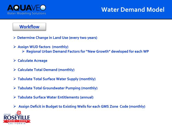 Water Demand Model