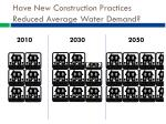 have new construction practices reduced average water demand4