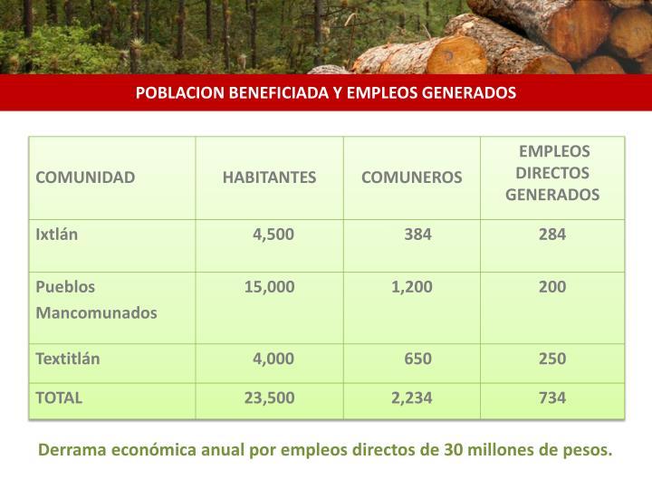 POBLACION BENEFICIADA Y EMPLEOS GENERADOS