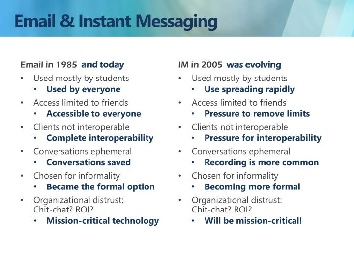 Email & Instant Messaging