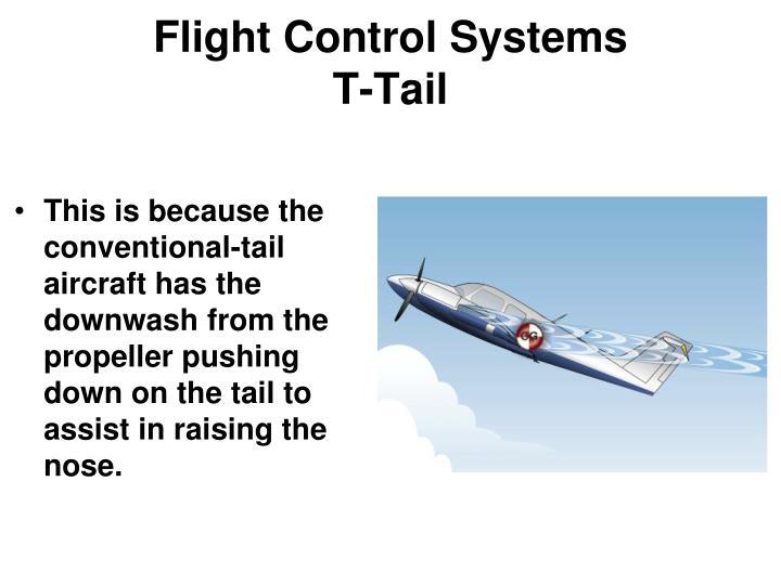 Flight Control Systems