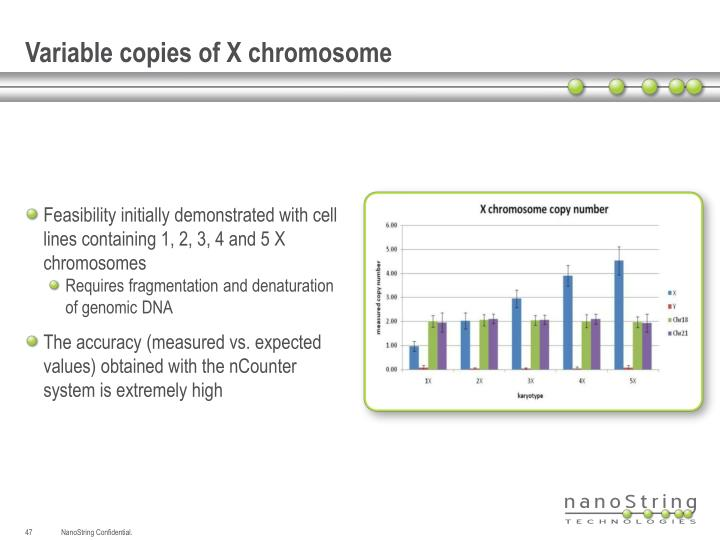 Variable copies of X chromosome