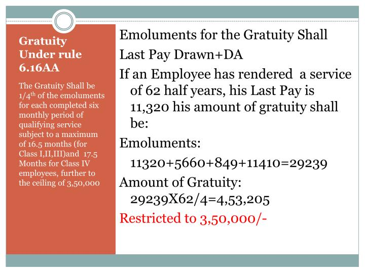 Emoluments for the Gratuity Shall