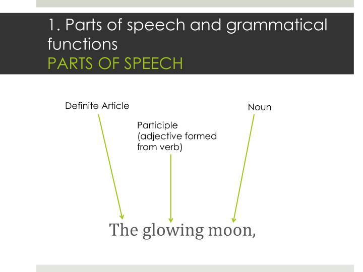 1 parts of speech and grammatical functions parts of speech1