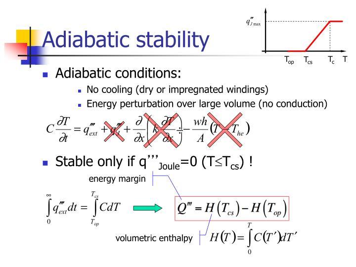 Adiabatic stability