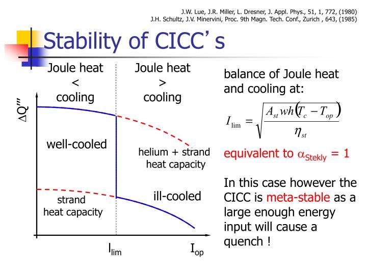J.W. Lue, J.R. Miller, L. Dresner, J. Appl. Phys., 51, 1, 772, (1980)