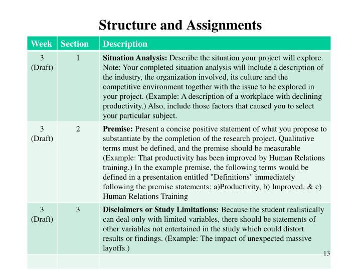 Structure and Assignments