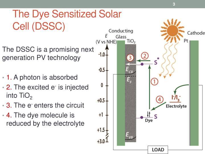 dye sensitized solar cell power point presentation