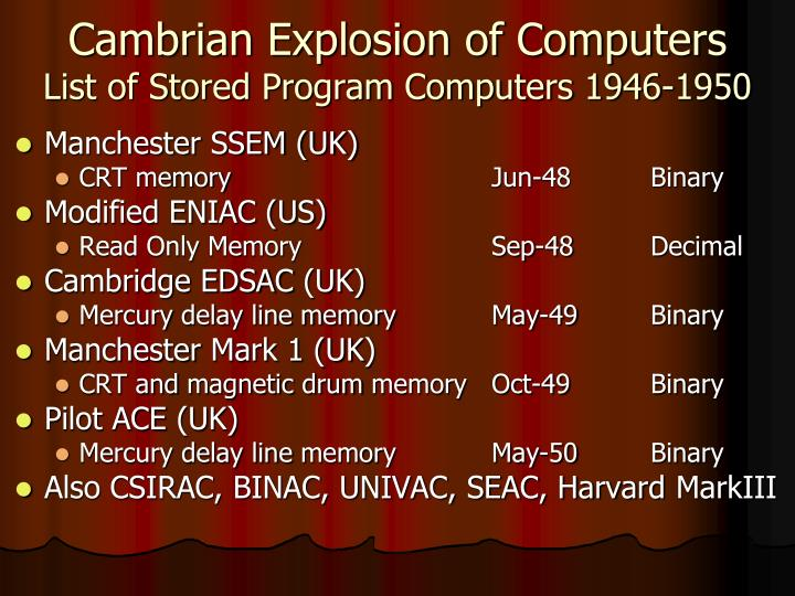 Cambrian Explosion of Computers