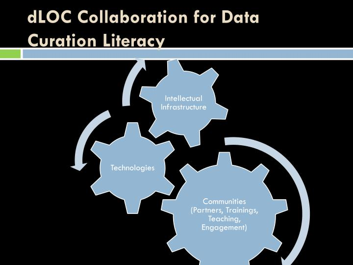 dLOC Collaboration for Data Curation
