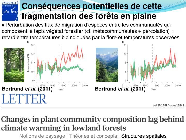 Conséquences potentielles de cette fragmentation des forêts en plaine