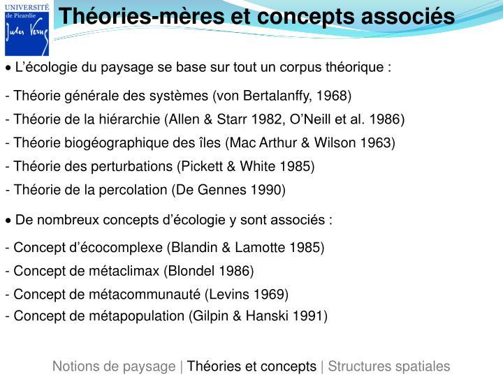Théories-mères et concepts associés
