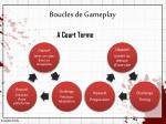 boucles de gameplay