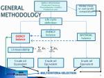 general methodology