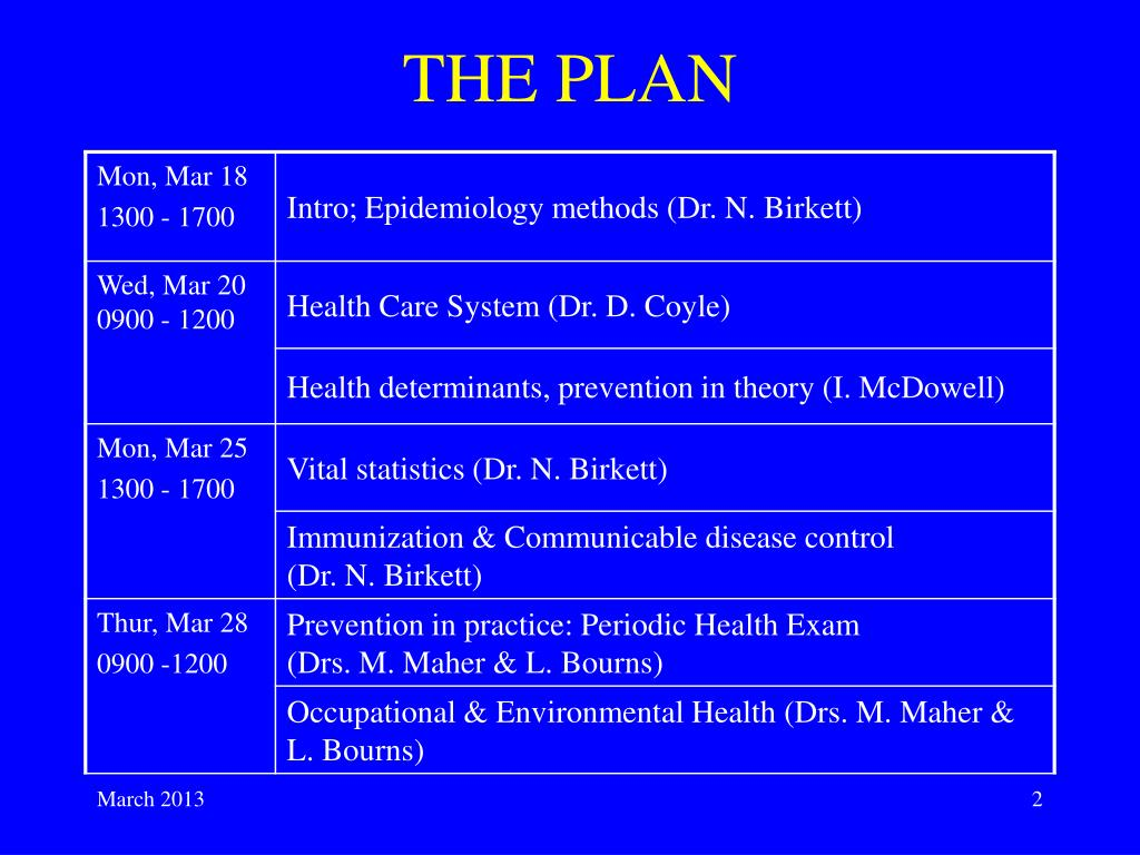 PPT - Back to Basics, 2013 POPULATION HEALTH PowerPoint