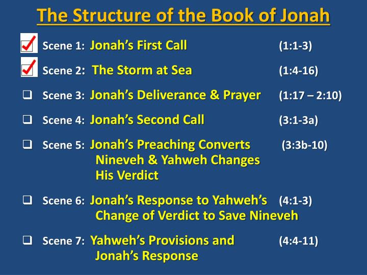 The Structure of the Book of Jonah