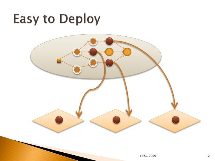 Easy to Deploy