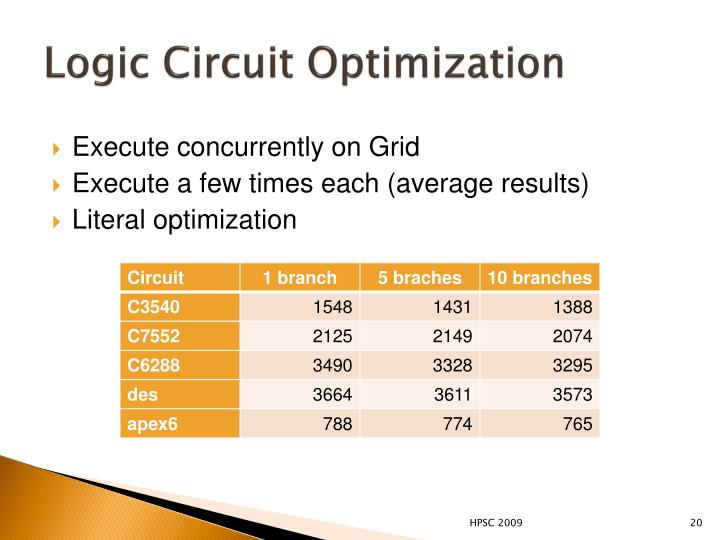 Logic Circuit Optimization