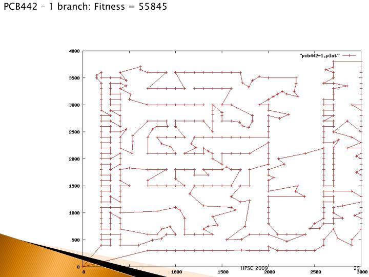PCB442 – 1 branch: Fitness = 55845