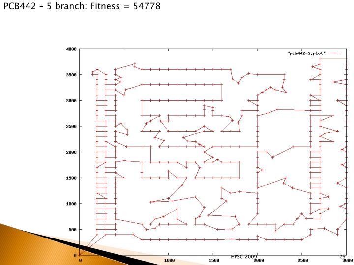 PCB442 – 5 branch: Fitness = 54778