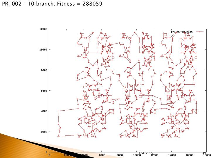 PR1002 – 10 branch: Fitness = 288059