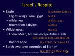 israel s respite
