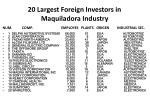 20 largest foreign investors in maquiladora industry