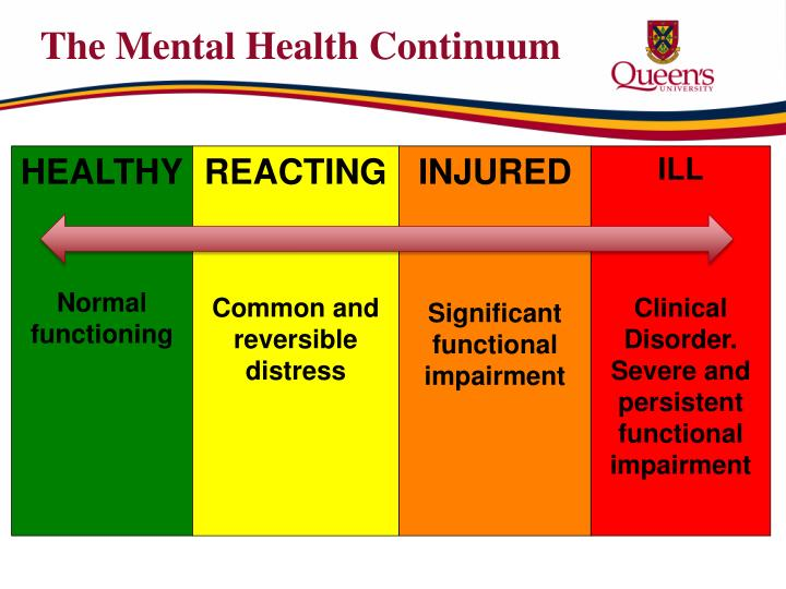 the mental health of individuals in the Mental health is a level of psychological well-being or an absence of mental illness it is the psychological state of someone who is functioning at a satisfactory level of emotional and.