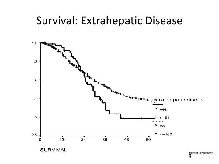 Survival: Extrahepatic Disease