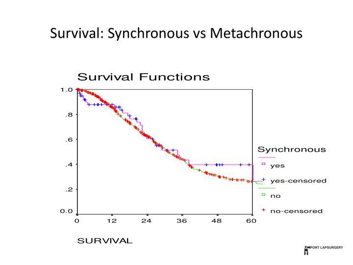 Survival: Synchronous vs Metachronous