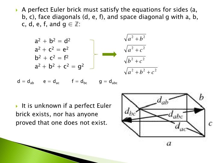 A perfect Euler brick must satisfy the equations for sides (a, b, c), face diagonals (d, e, f), and space diagonal