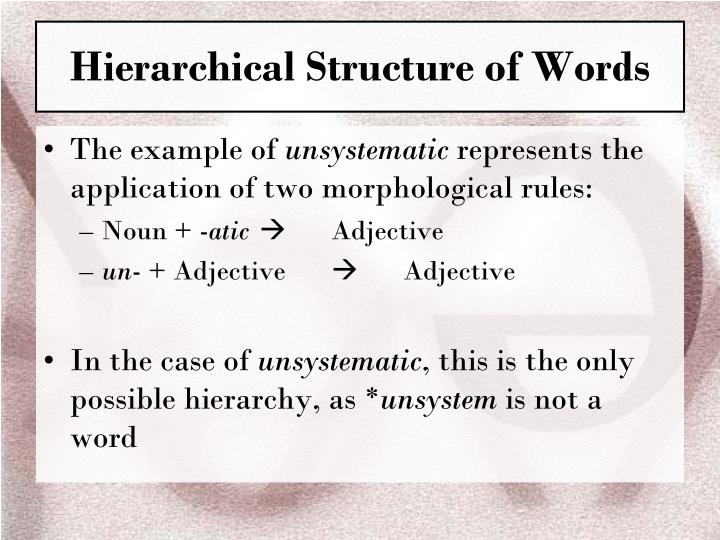 Hierarchical Structure of Words