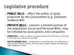 legislative procedure1