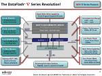 the dataflash e series revolution