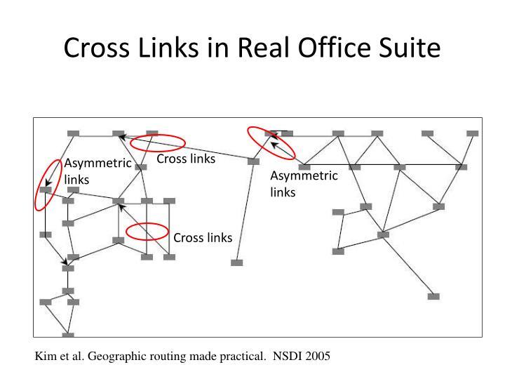Cross Links in Real Office Suite