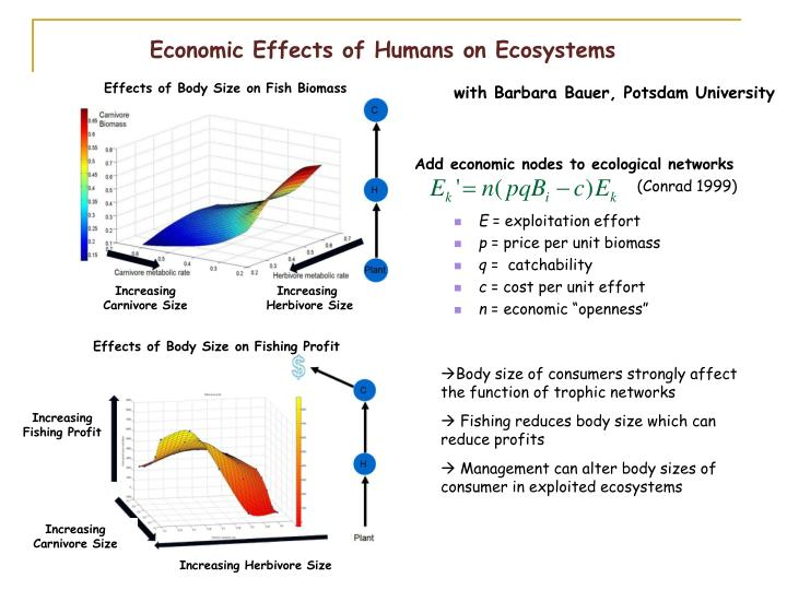 Economic Effects of Humans on Ecosystems