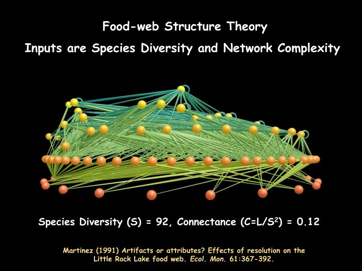 Food-web Structure Theory