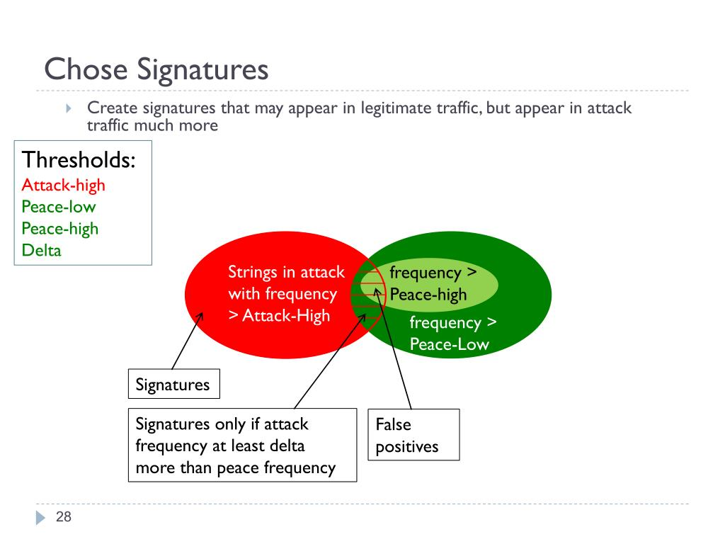 PPT - Automated Signature Extraction for High Volume Attacks