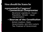 how should the states be represented in congress