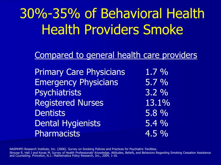 30%-35% of Behavioral Health  Health Providers