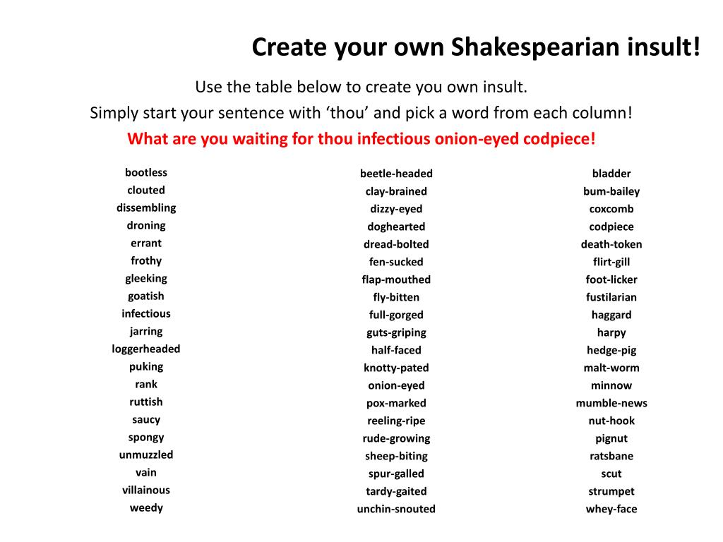 PPT - National Shakespeare Day PowerPoint Presentation - ID